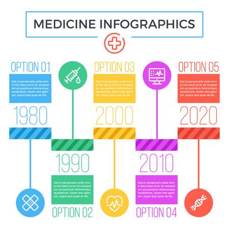 cronologia: infografía medicina línea de tiempo. elementos de diseño gráfico y planos de conjunto de iconos. Vectores