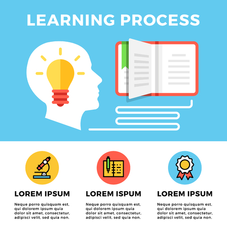 learning process: Learning process concept. Human head side view with light bulb connected with a book. Modern website template, web banner and flat icons set. Creative flat design vector illustration Illustration