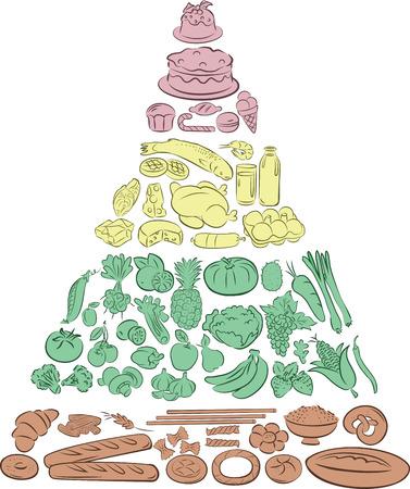 piramide alimenticia: Ilustraci�n del vector de la pir�mide de alimentos que muestra los principales grupos de alimentos