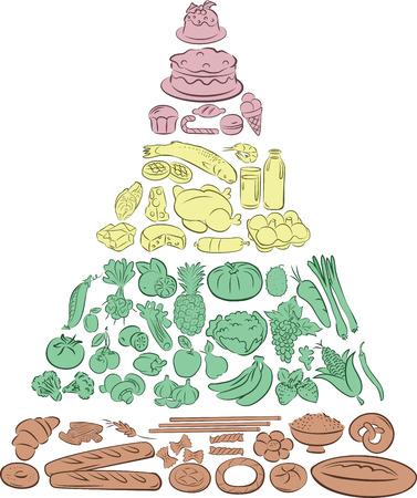 Vector Illustration of Food Pyramid showing the main Food Groups Vector