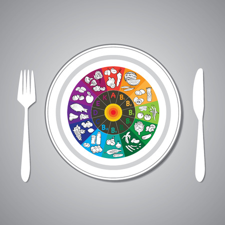 vector illustration of vitamin wheel with foods on plate Vectores