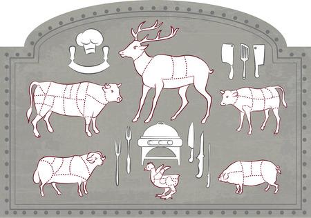 Vector illustratie van diagram Gids voor het snijden van vlees in vintage stijl Stock Illustratie