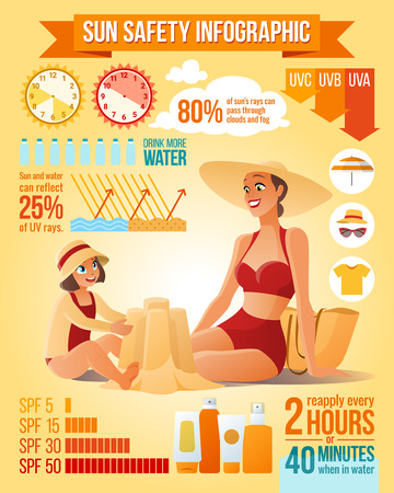 Beautiful mother and cute daughter on the beach. Sun protection infographics. Sun safety tips vector illustration. Çizim