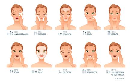 Tien eenvoudige vrouwen huidverzorging stappen: reinigen, exfoliërende, toning, behandeling, hydraterende. Cartoon vector illustratie geïsoleerd op een witte achtergrond.