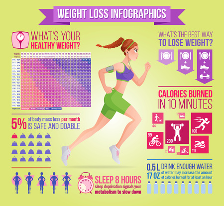 intake: Young woman running with earphones.Weight loss tips, fitness and healthy diet vector infographics. Illustration