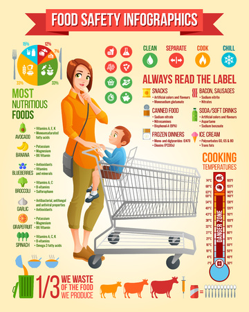 food additives: Food safety infographics. Thoughtful young mother with little boy sitting in shopping cart vector illustration. Infographic vector set with icons and design elements.