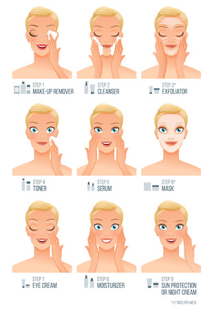 facial care: Basic women skincare routine steps. Facial care vector infographic illustration isolated on white background.