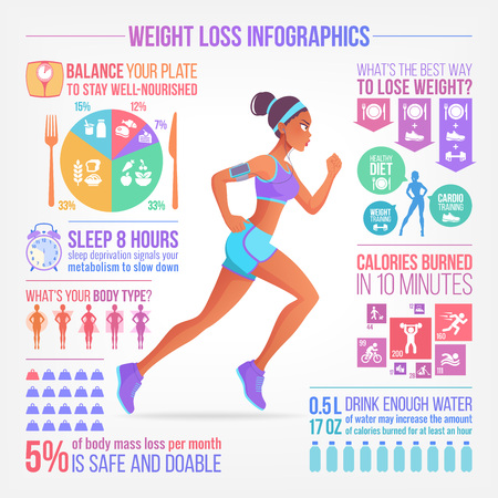 Young pretty sporty woman in workout clothes running with earphones. Weight loss tips, fitness and healthy diet vector infographics.