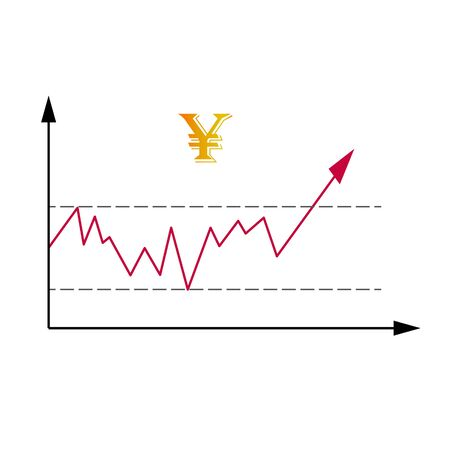Raising of Japon yen price trade trend