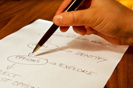 Hand with pen pointing at the project management mind map photo