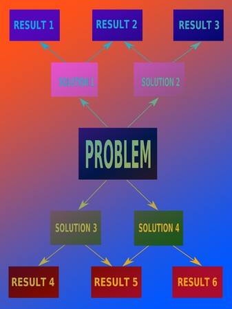 Problem-solving aid - mind map photo