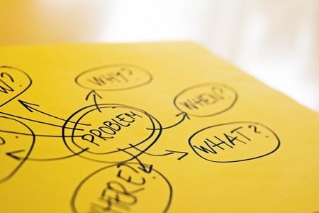 mapa de procesos: Ayuda para resolver el problema - mapa mental  Foto de archivo