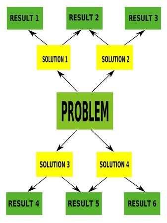 Problem-solving aid - mind map Vector