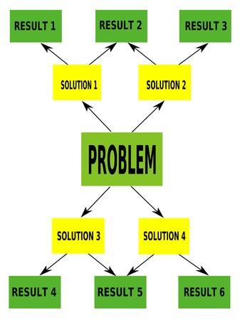 Problem-solving aid - mind map Vector