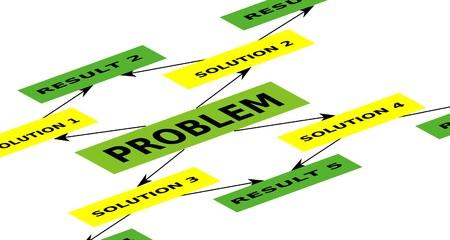 problemsolving: Problem-solving aid - mind map