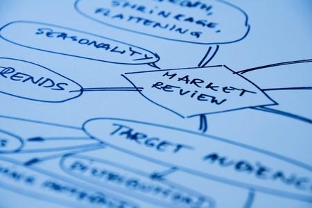 mindmap: Representaci�n gr�fica de la selecci�n de mercado y gesti�n