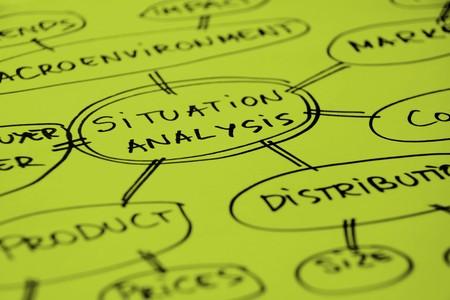 Mind map about market analysis photo