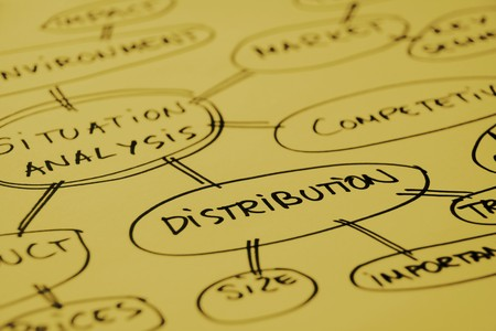 Mind map about distribution analysis Stock Photo - 7530534