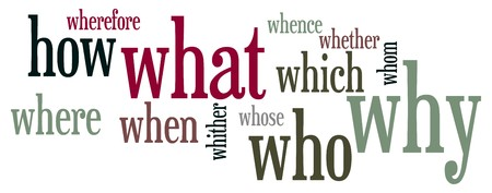 asking question: Words cloud with interrogative words - how, wherefore, where, what, when, whither, whose, whence, whether, which, who, whom, why
