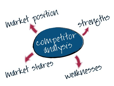 Competitor analysis mind map with marketing concept words Stock Vector - 7945833