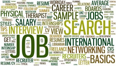 trabajos: Wordcloud con la b�squeda de trabajo conceptual de palabras relacionadas