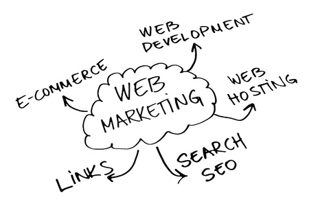 Word cloud and diagram with web marketing keywords