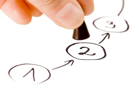 the next step: Tenendo il passo successivo, a mano con il pezzo di gioco; raffigurante il progresso, successo, promozione, sviluppo, leadership, vincendo