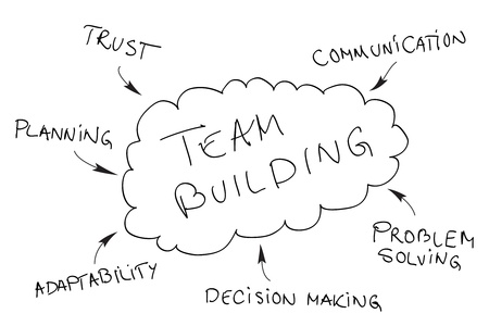 ufać: Illustration depicting team building exercises and goals