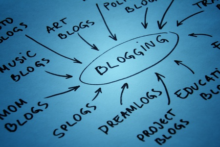 Word cloud and diagram with blogging related keywords photo