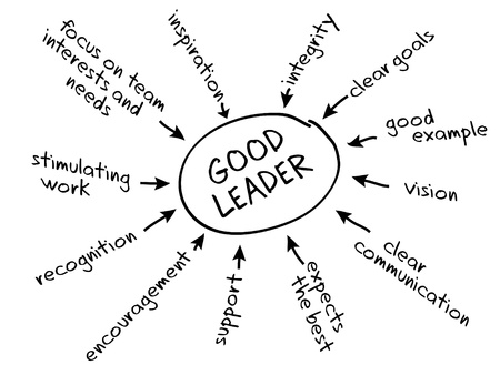 business leadership: Chart depicting the leadership style of transformational leaders