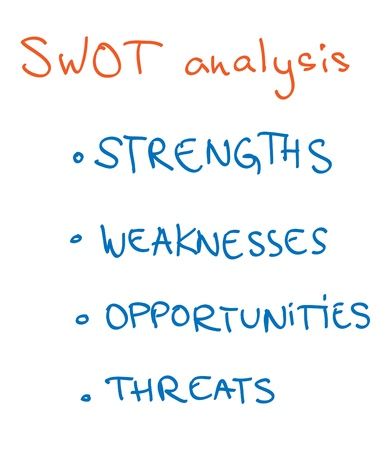Slide with SWOT analysis characteristics on white background Vector