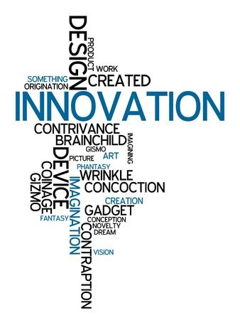 innoveren: Word cloud met innovatie en creativiteit verwante woorden