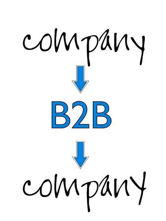transakcji: Wykres przedstawiający modelu B2B - commerce transakcji między przedsiębiorstwami Ilustracja