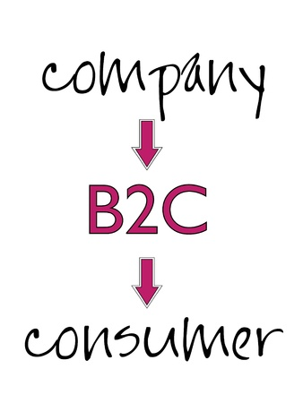 Chart depicting B2C model - commerce transactions between company and a consumer Vector
