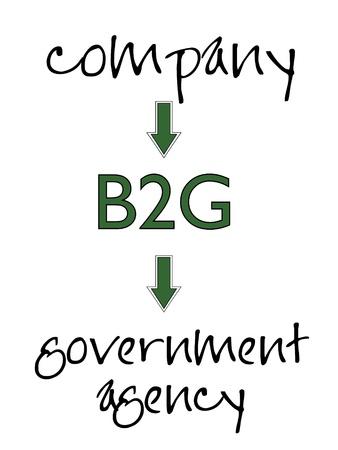 transakcji: Wykres przedstawiający marketing B2G - transakcje między firmami i agencjami rządowymi Ilustracja