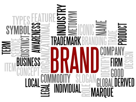 branding: illustration of the wordcloud with BRANDING related keywords and tags