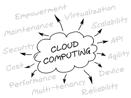 graph of the cloud computing key characteristics Stock Vector - 12873538