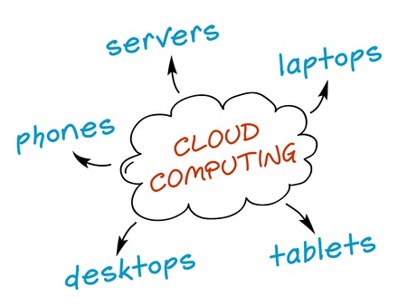 graph of the cloud clients which provide access to cloud systems Stock Vector - 12873516