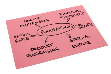 Mind map with different types of fundraising isolated on the white background Stock Photo - 15151341