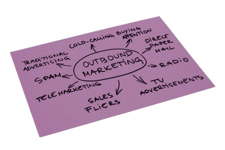 Mind map with different forms of outbound marketing Stock Photo - 15151339