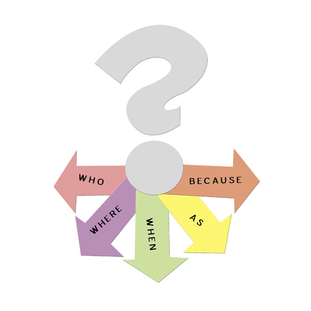 Infographics of a question mark with white background questions about a business concept and graphical resources