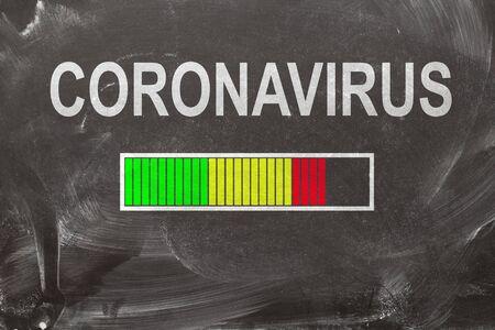 Chalkboard with text CORONAVIRUS and progress bar