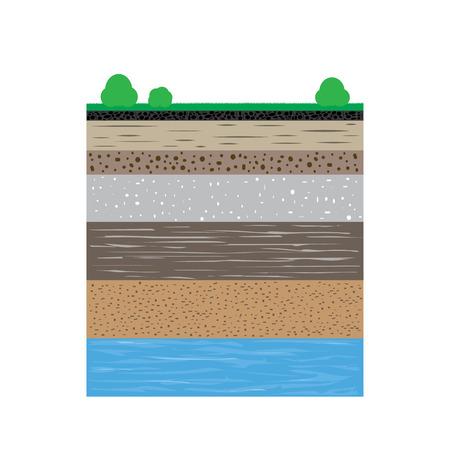 잔디가있는 토양 프로파일, 토양의 레이어, 점토 및 돌, 지하수 일러스트