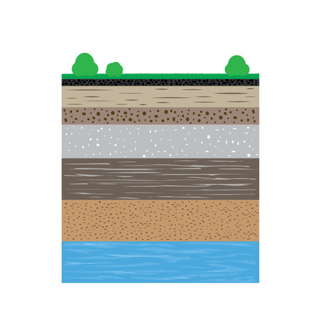 a cut of soil profile with a grass, layers of the earth, clay and stones, ground water