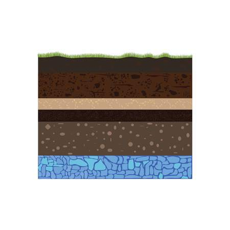 aquifer: soil profile and soil horizons, piece of land with green grass, groundwater and artesian aquifer, water table Illustration
