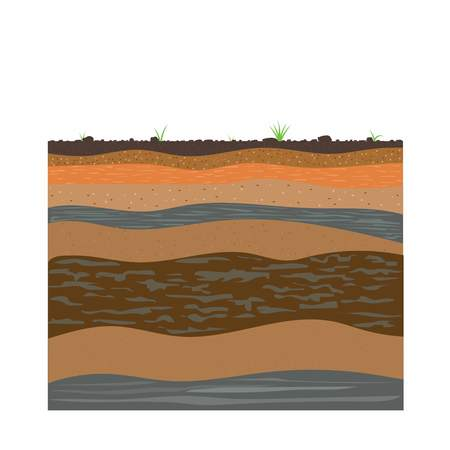 clay layers of earth, ground surface design, a form of soil layers, color and texture.