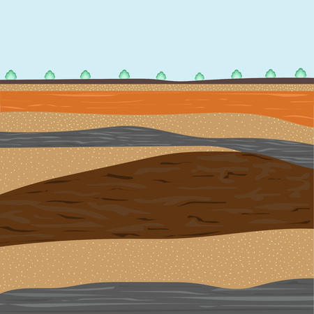 soil formation and soil horizons, underground layers of earth, landscape with sky and grass, the geological structure of the earth, layers of soil for construction of a well
