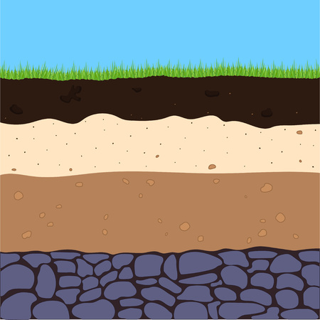 soil profile and soil horizons, piece of land with green grass, groundwater and artesian aquifer, water table Vectores