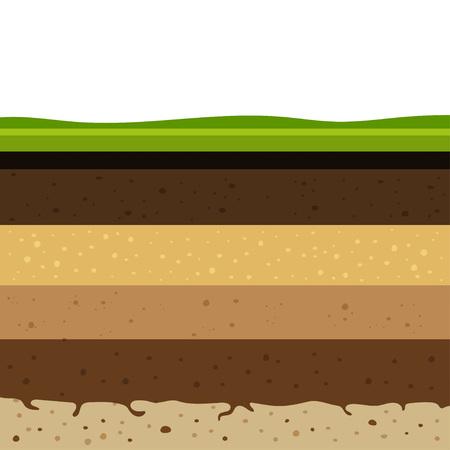 Capas de césped con capas subterráneas de tierra, suelo sin fisuras, corte de perfil de suelo con césped, capas de tierra, arcilla y piedras, agua subterránea