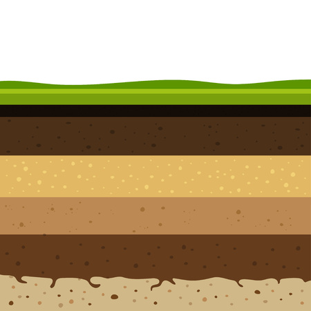 Layers of grass with Underground layers of earth, seamless ground, cut of soil profile with a grass, layers of the earth, clay and stones, ground water Standard-Bild - 112954769